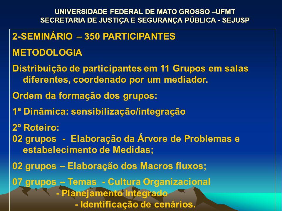 2-SEMINÁRIO – 350 PARTICIPANTES