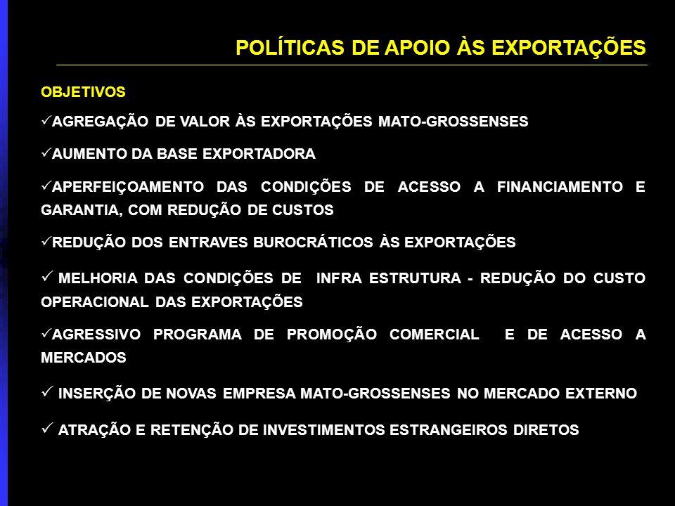 POLÍTICAS DE APOIO ÀS EXPORTAÇÕES