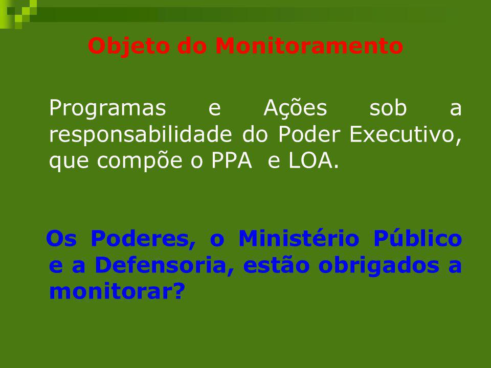 Objeto do Monitoramento