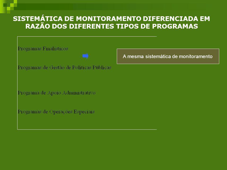 A mesma sistemática de monitoramento