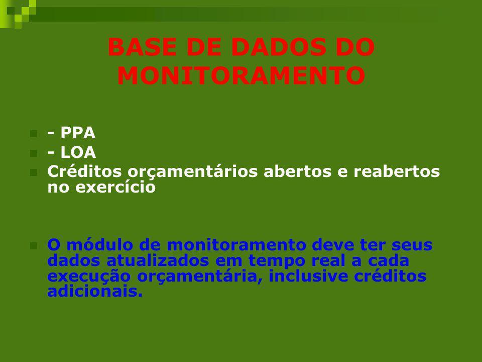 BASE DE DADOS DO MONITORAMENTO