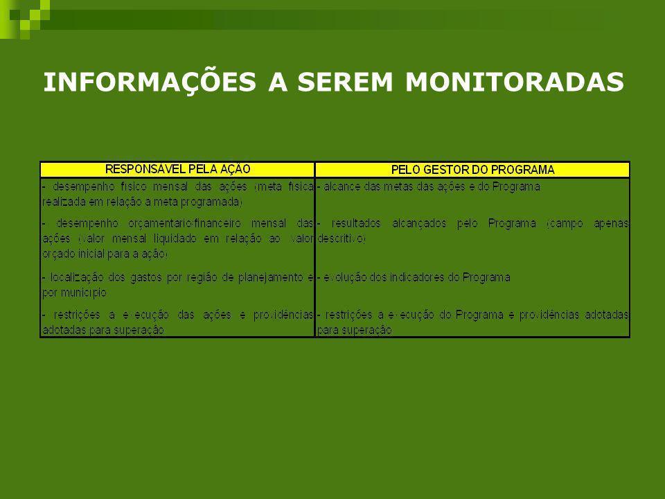 INFORMAÇÕES A SEREM MONITORADAS