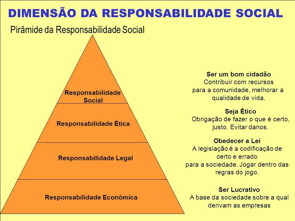 DIMENSÃO DA RESPONSABILIDADE SOCIAL