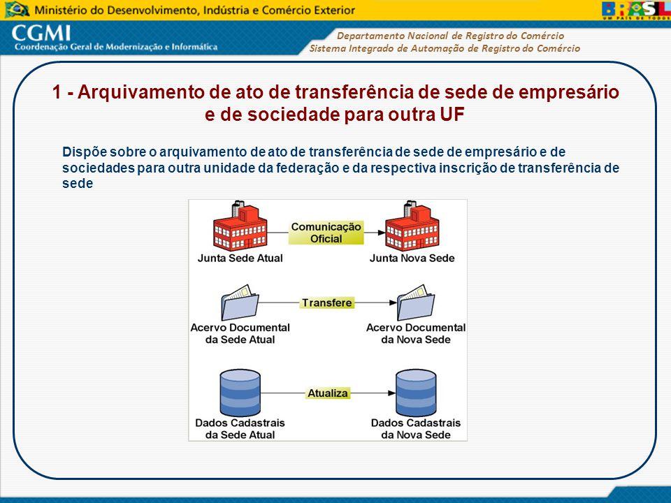 1 - Arquivamento de ato de transferência de sede de empresário e de sociedade para outra UF