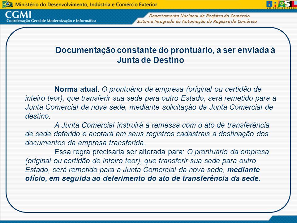 Documentação constante do prontuário, a ser enviada à Junta de Destino