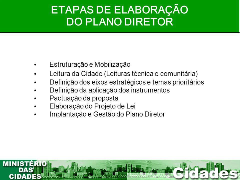 ETAPAS DE ELABORAÇÃO DO PLANO DIRETOR