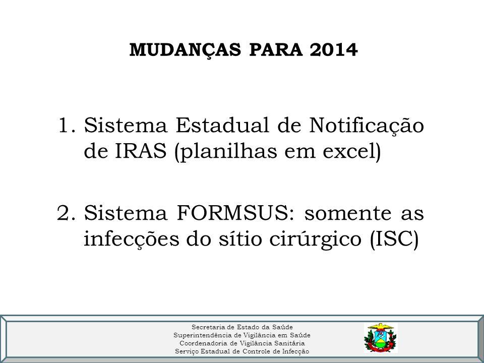 Sistema Estadual de Notificação de IRAS (planilhas em excel)