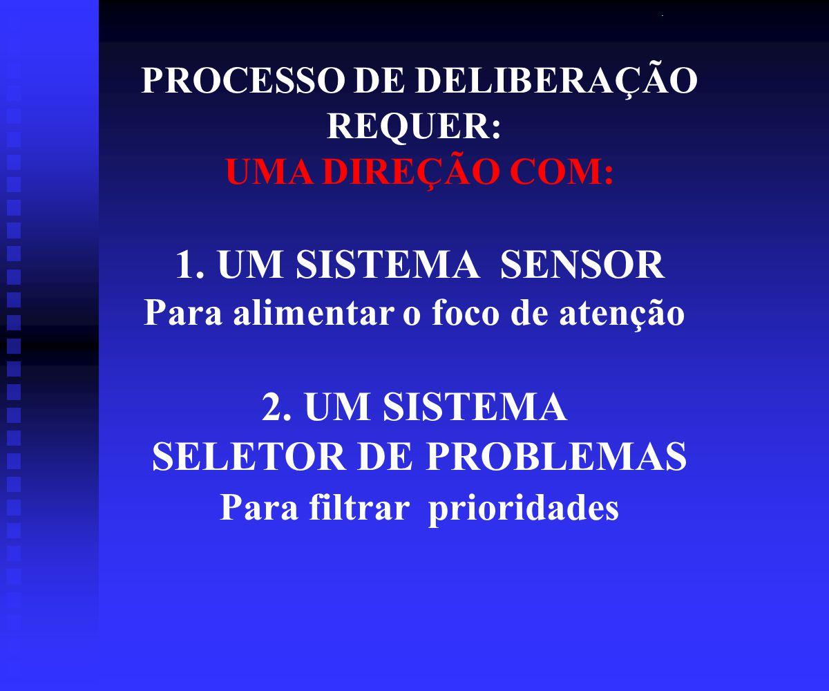 2. UM SISTEMA SELETOR DE PROBLEMAS Para filtrar prioridades