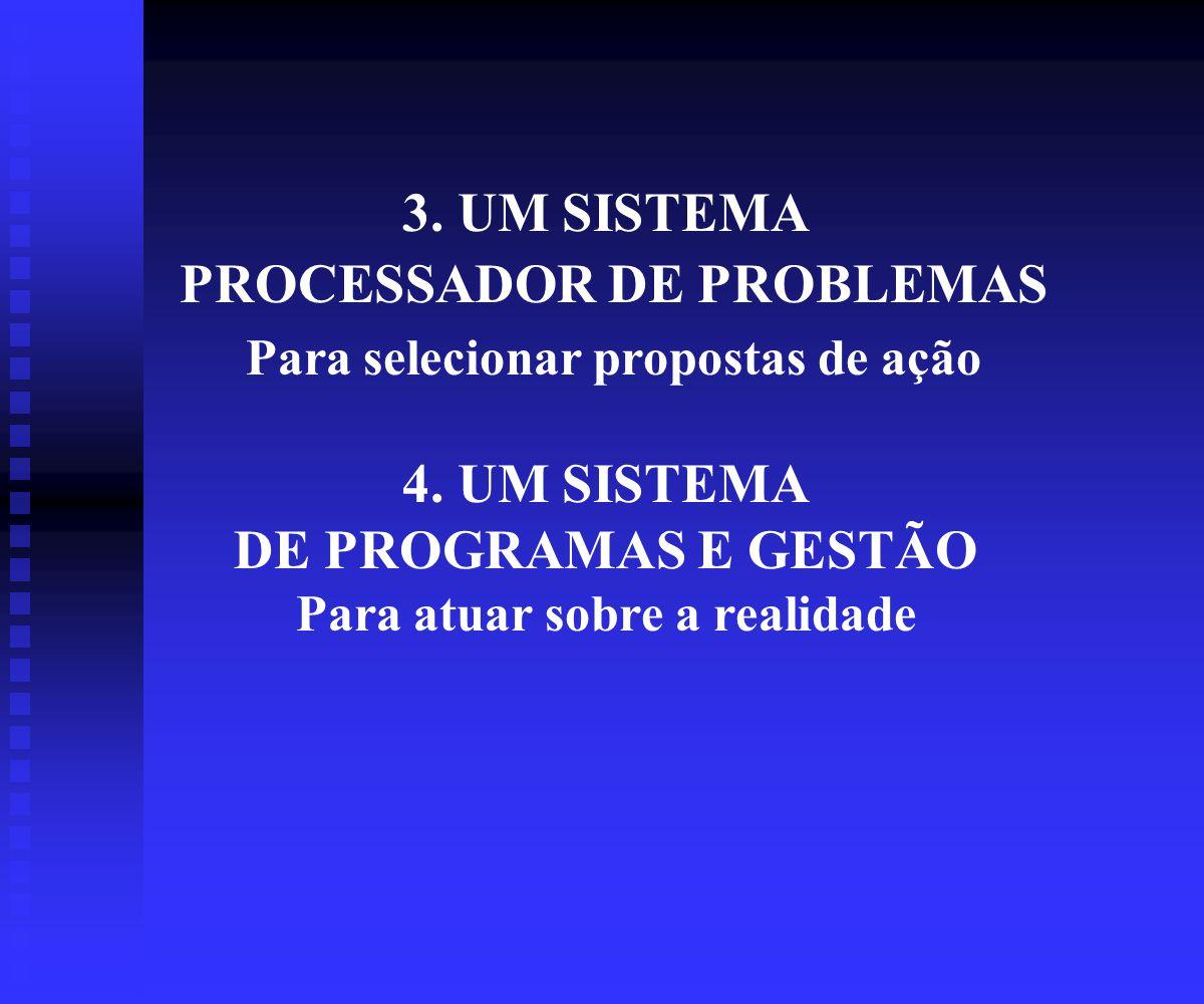 3. UM SISTEMA PROCESSADOR DE PROBLEMAS Para selecionar propostas de ação 4.