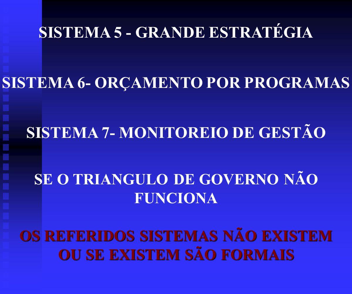 SISTEMA 5 - GRANDE ESTRATÉGIA