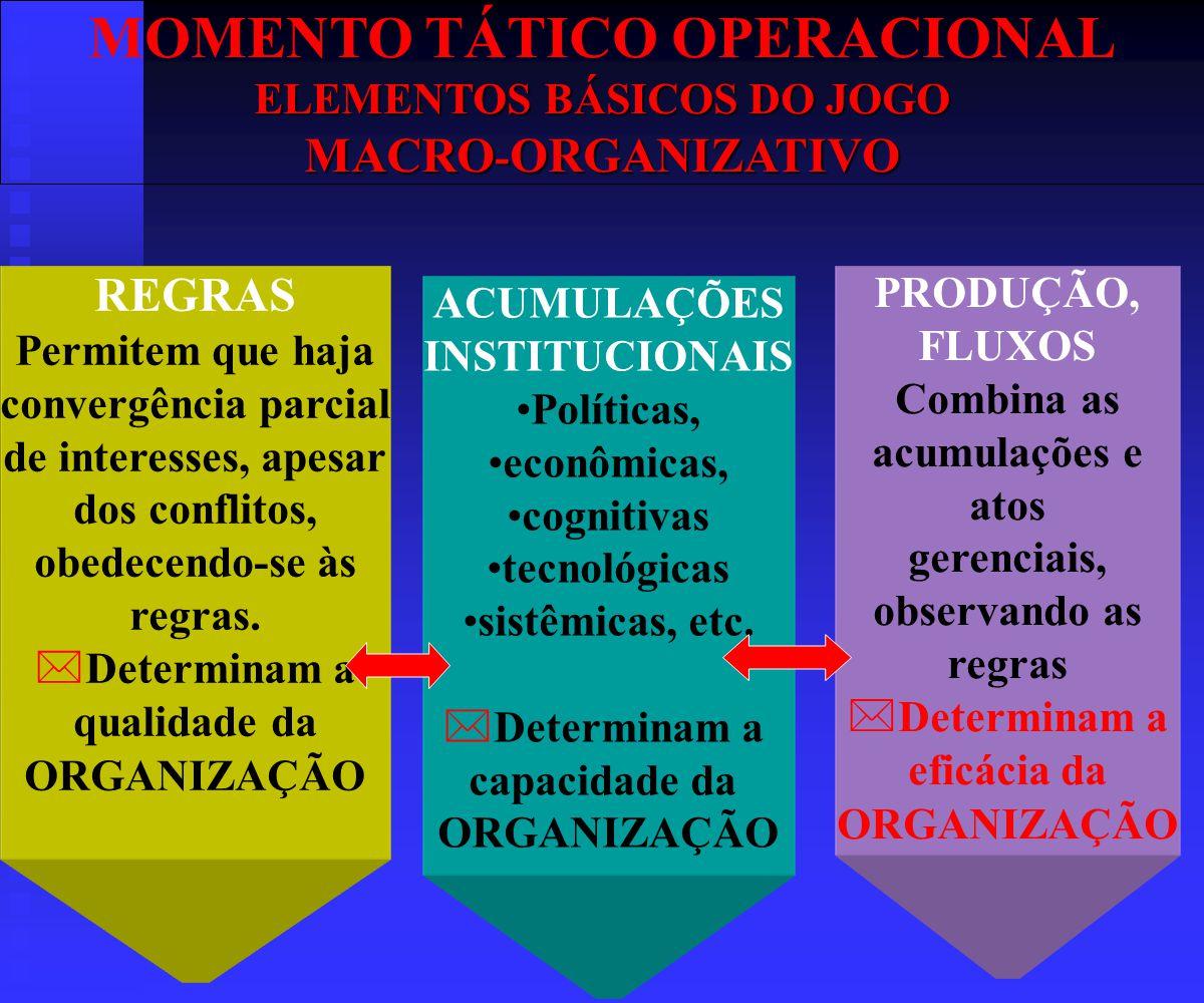 MOMENTO TÁTICO OPERACIONAL
