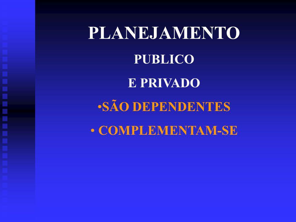 PLANEJAMENTO PUBLICO E PRIVADO SÃO DEPENDENTES COMPLEMENTAM-SE
