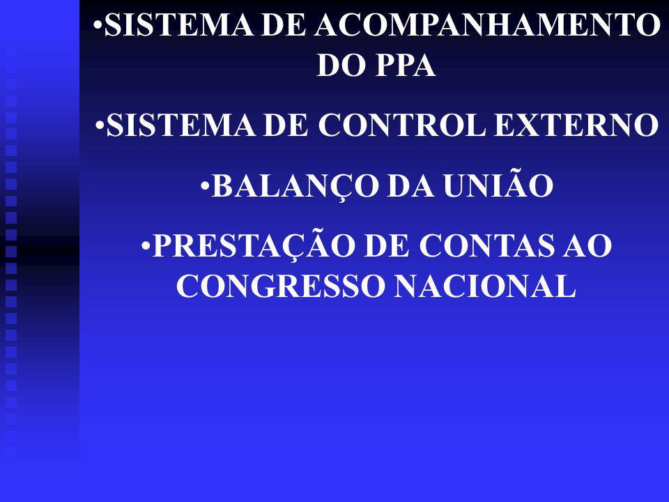 SISTEMA DE ACOMPANHAMENTO DO PPA SISTEMA DE CONTROL EXTERNO