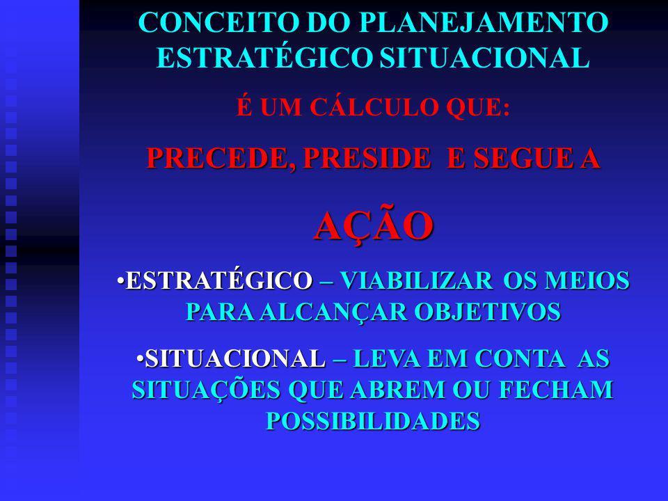 AÇÃO CONCEITO DO PLANEJAMENTO ESTRATÉGICO SITUACIONAL