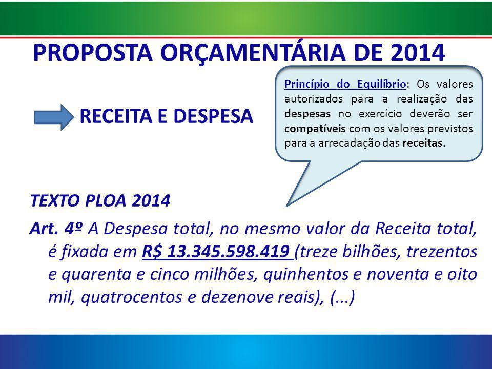 PROPOSTA ORÇAMENTÁRIA DE 2014