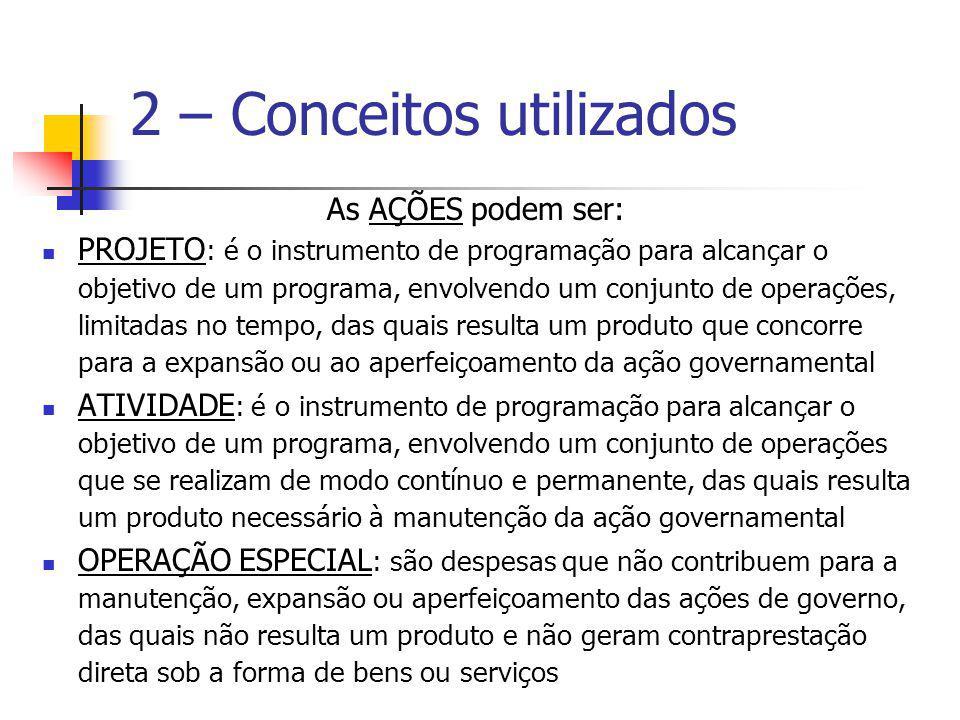 2 – Conceitos utilizados