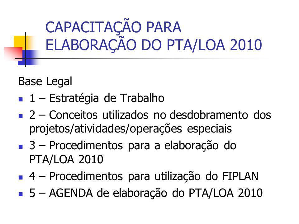 CAPACITAÇÃO PARA ELABORAÇÃO DO PTA/LOA 2010