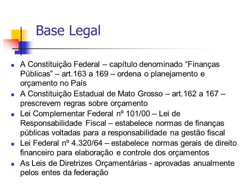 Base Legal A Constituição Federal – capítulo denominado Finanças Públicas – art.163 a 169 – ordena o planejamento e orçamento no País.