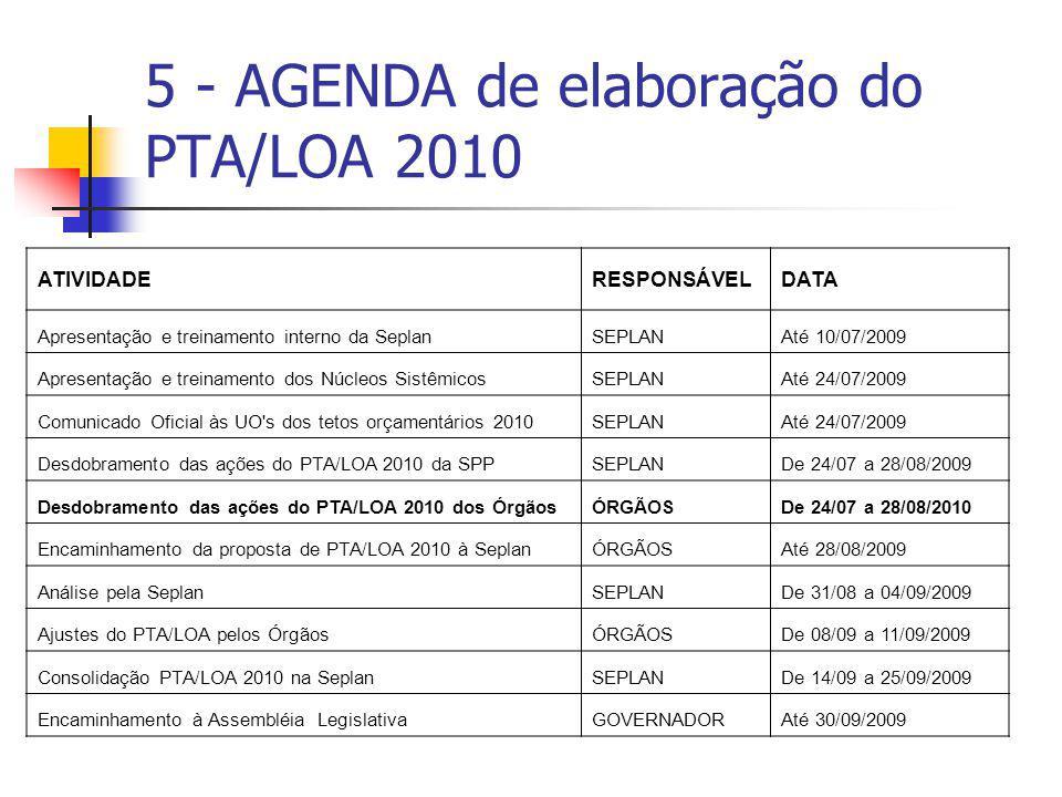 5 - AGENDA de elaboração do PTA/LOA 2010