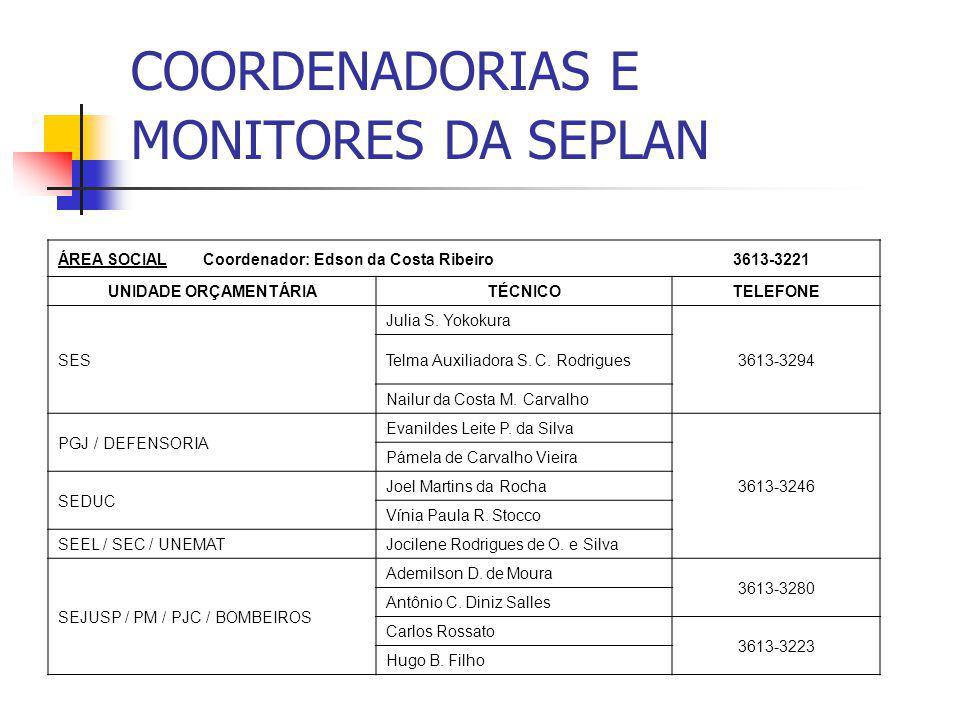 COORDENADORIAS E MONITORES DA SEPLAN