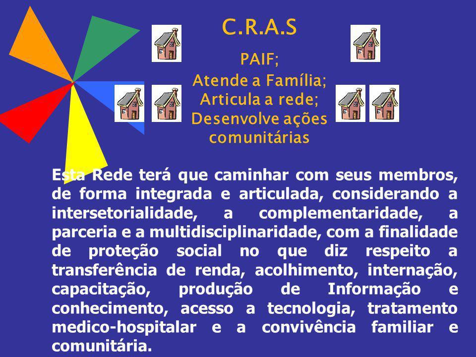 C.R.A.S PAIF; Atende a Família; Articula a rede; Desenvolve ações