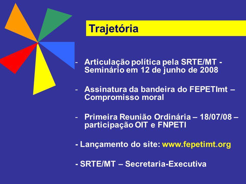 Trajetória Articulação política pela SRTE/MT - Seminário em 12 de junho de 2008. Assinatura da bandeira do FEPETImt – Compromisso moral.