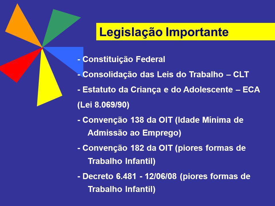 Legislação Importante