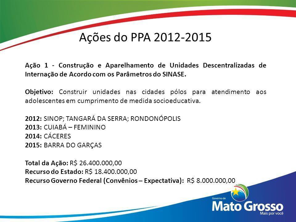 Ações do PPA 2012-2015 Ação 1 - Construção e Aparelhamento de Unidades Descentralizadas de Internação de Acordo com os Parâmetros do SINASE.