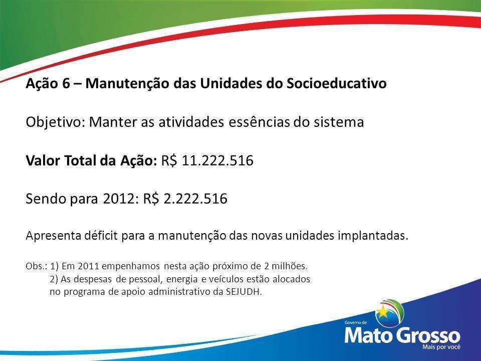 Ação 6 – Manutenção das Unidades do Socioeducativo