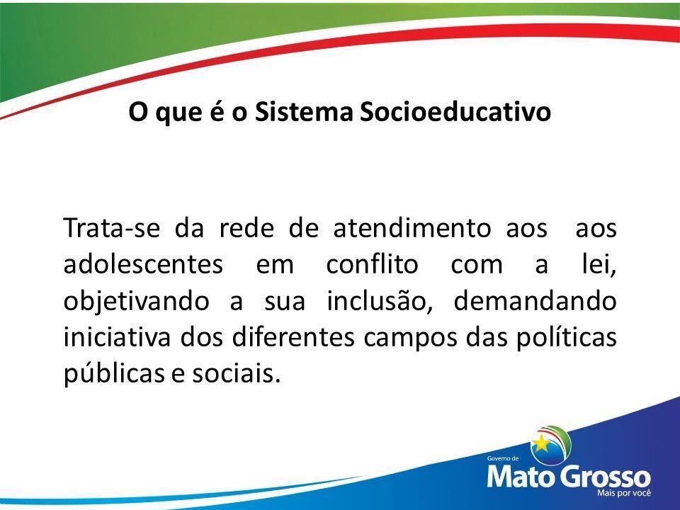 O que é o Sistema Socioeducativo