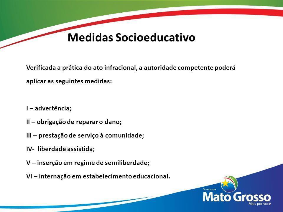 Medidas Socioeducativo