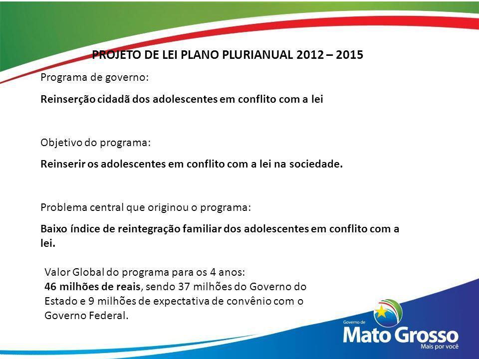PROJETO DE LEI PLANO PLURIANUAL 2012 – 2015