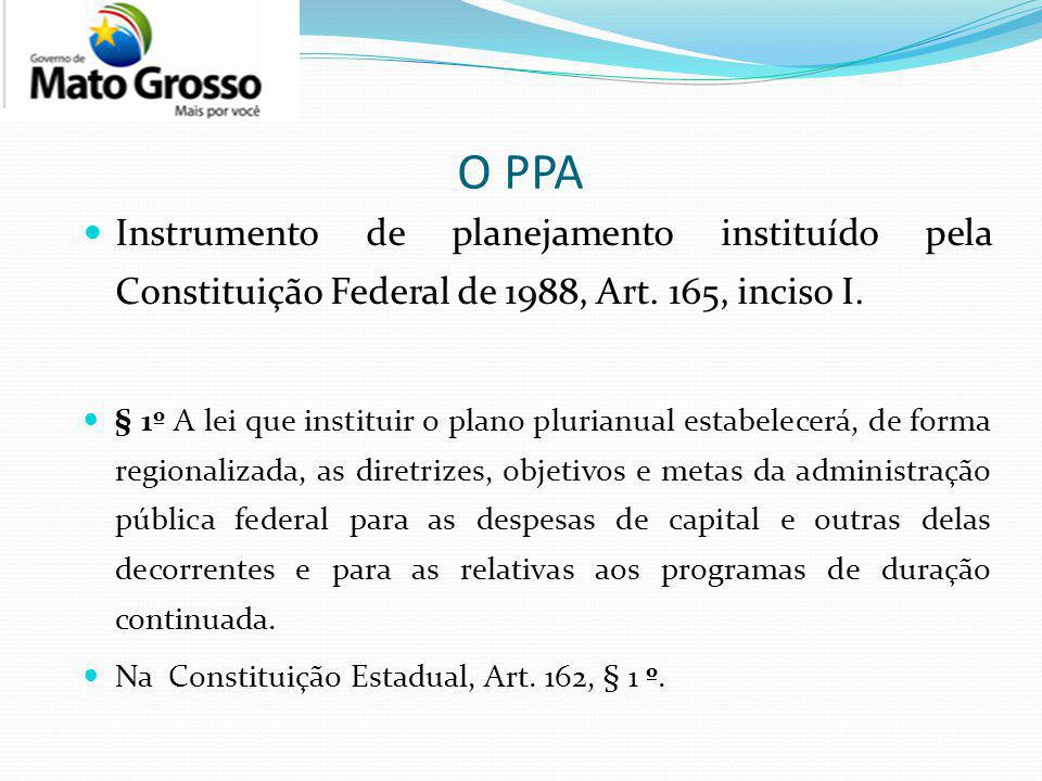 O PPA Instrumento de planejamento instituído pela Constituição Federal de 1988, Art. 165, inciso I.