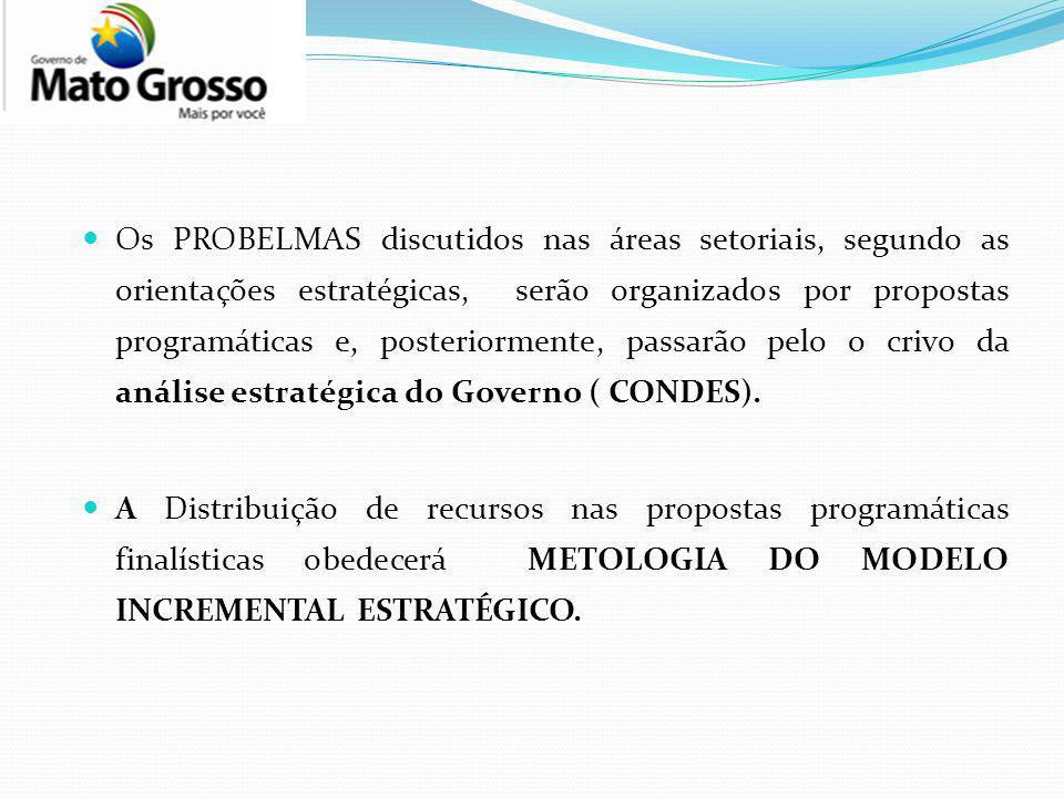 Os PROBELMAS discutidos nas áreas setoriais, segundo as orientações estratégicas, serão organizados por propostas programáticas e, posteriormente, passarão pelo o crivo da análise estratégica do Governo ( CONDES).