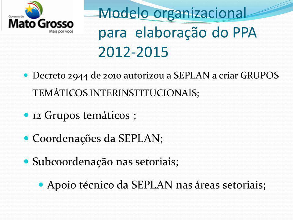 Modelo organizacional para elaboração do PPA 2012-2015