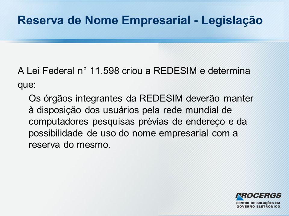 Reserva de Nome Empresarial - Legislação