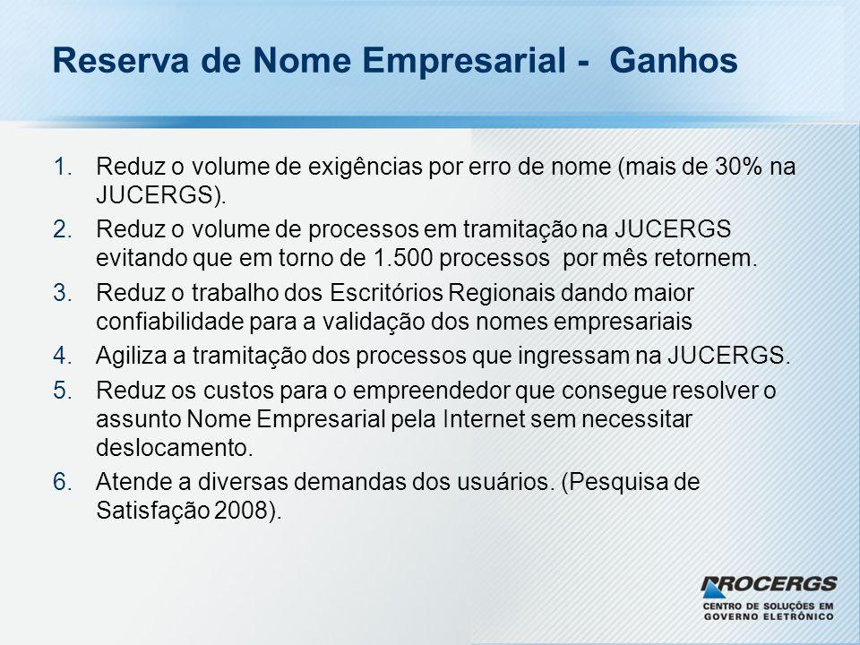 Reserva de Nome Empresarial - Ganhos