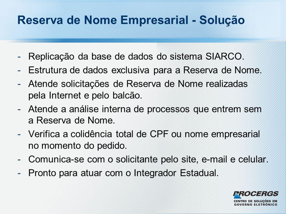 Reserva de Nome Empresarial - Solução