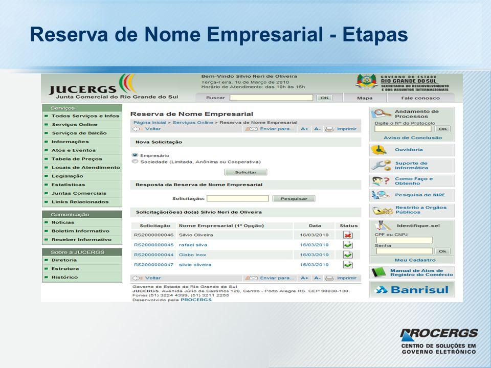 Reserva de Nome Empresarial - Etapas