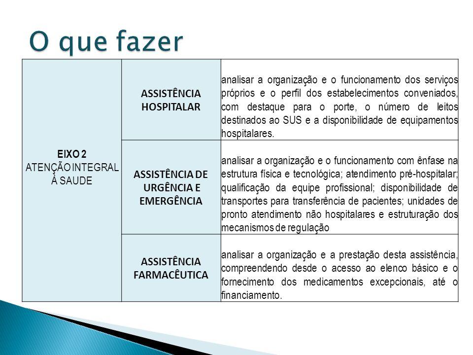ASSISTÊNCIA HOSPITALAR ASSISTÊNCIA FARMACÊUTICA