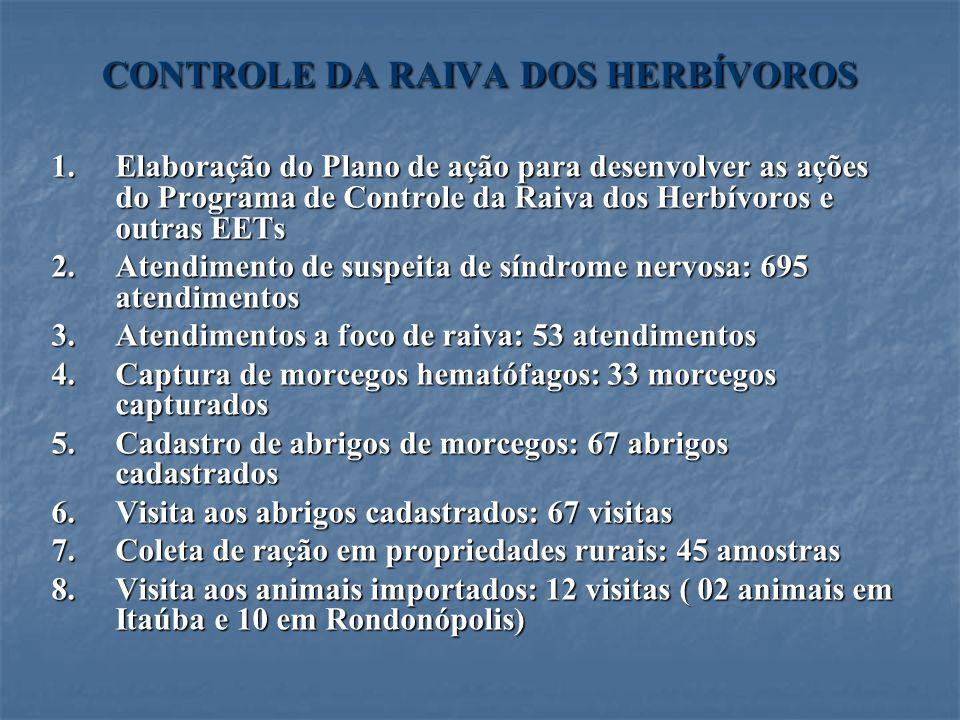CONTROLE DA RAIVA DOS HERBÍVOROS