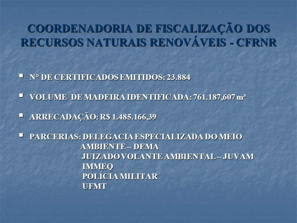 COORDENADORIA DE FISCALIZAÇÃO DOS RECURSOS NATURAIS RENOVÁVEIS - CFRNR