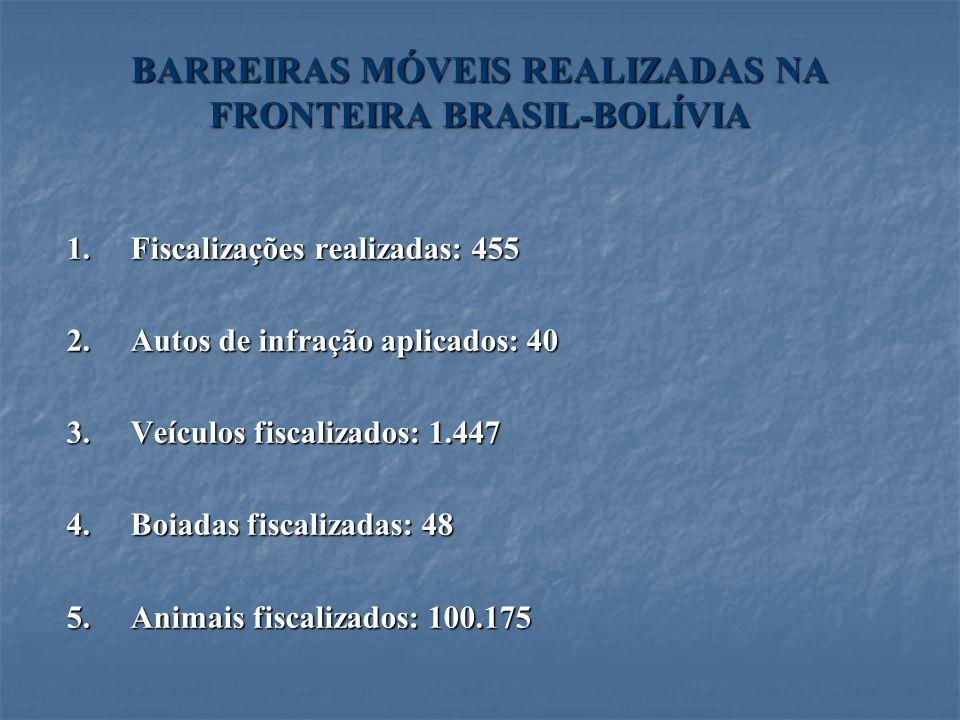 BARREIRAS MÓVEIS REALIZADAS NA FRONTEIRA BRASIL-BOLÍVIA