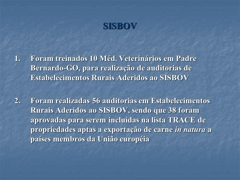 SISBOV Foram treinados 10 Méd. Veterinários em Padre Bernardo-GO, para realização de auditorias de Estabelecimentos Rurais Aderidos ao SISBOV.