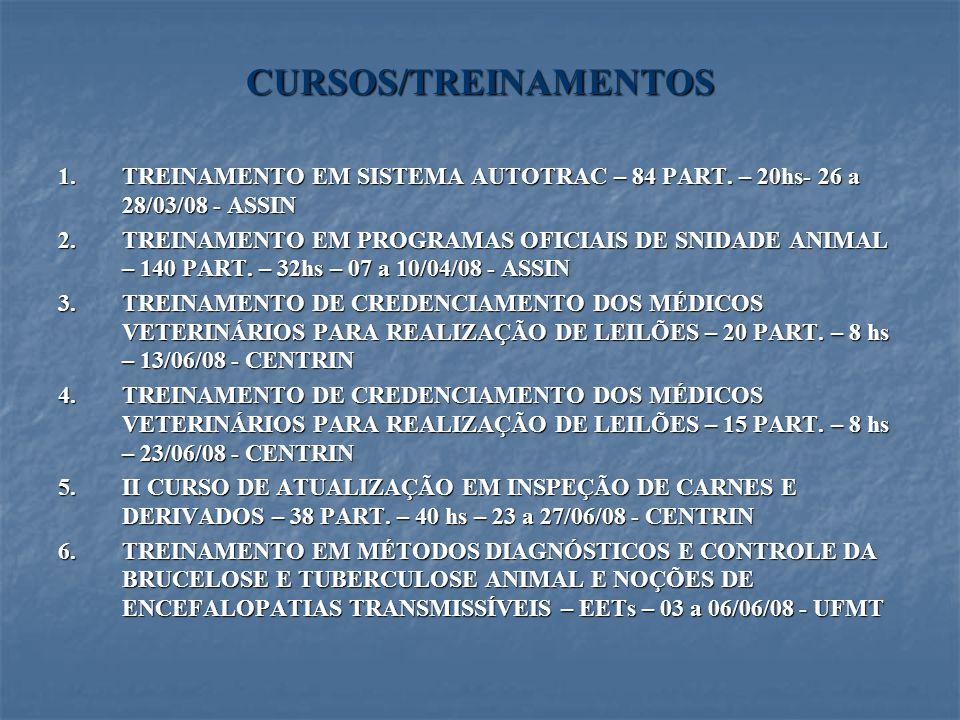 CURSOS/TREINAMENTOS TREINAMENTO EM SISTEMA AUTOTRAC – 84 PART. – 20hs- 26 a 28/03/08 - ASSIN.