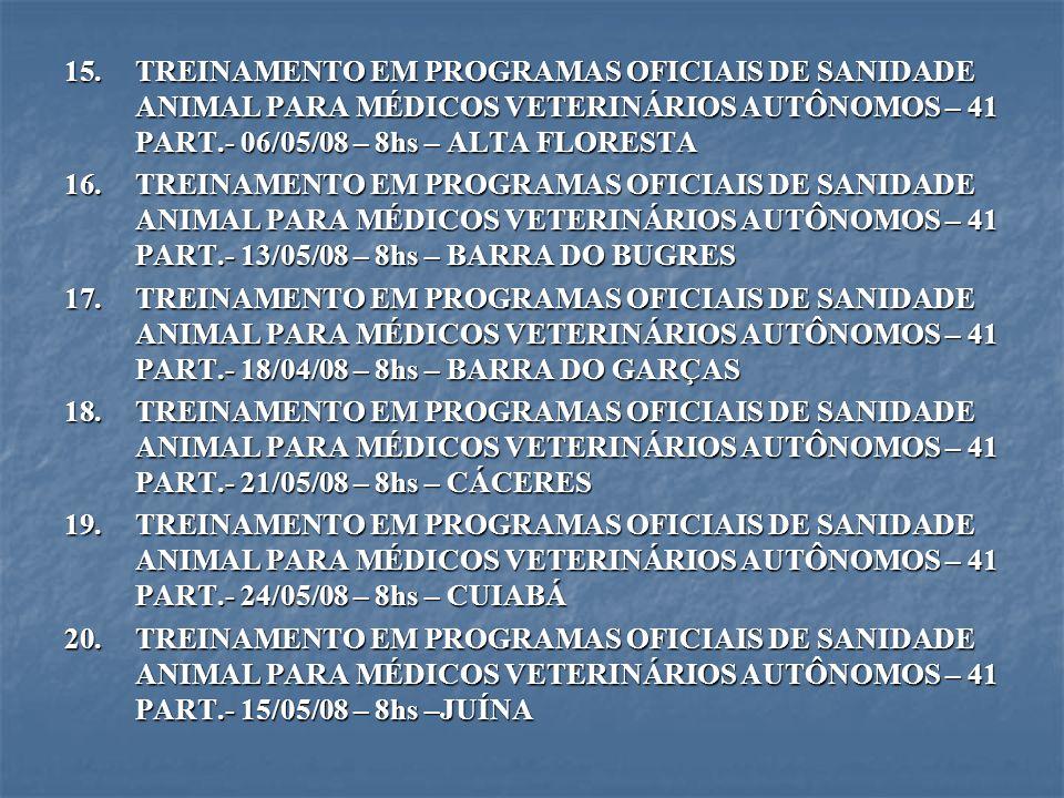TREINAMENTO EM PROGRAMAS OFICIAIS DE SANIDADE ANIMAL PARA MÉDICOS VETERINÁRIOS AUTÔNOMOS – 41 PART.- 06/05/08 – 8hs – ALTA FLORESTA