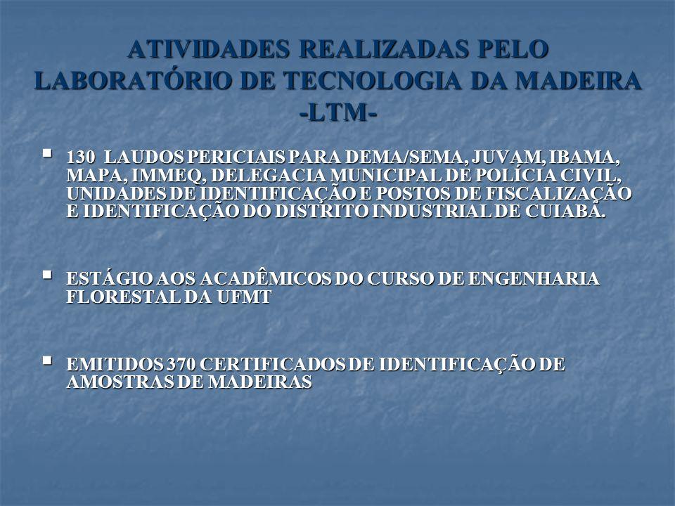 ATIVIDADES REALIZADAS PELO LABORATÓRIO DE TECNOLOGIA DA MADEIRA -LTM-