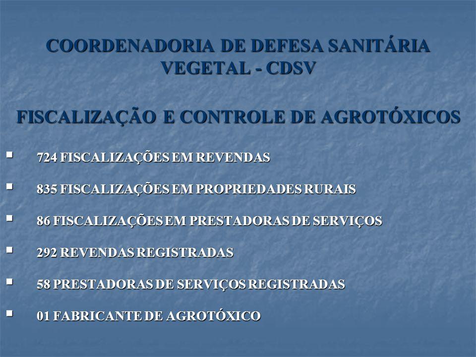COORDENADORIA DE DEFESA SANITÁRIA VEGETAL - CDSV