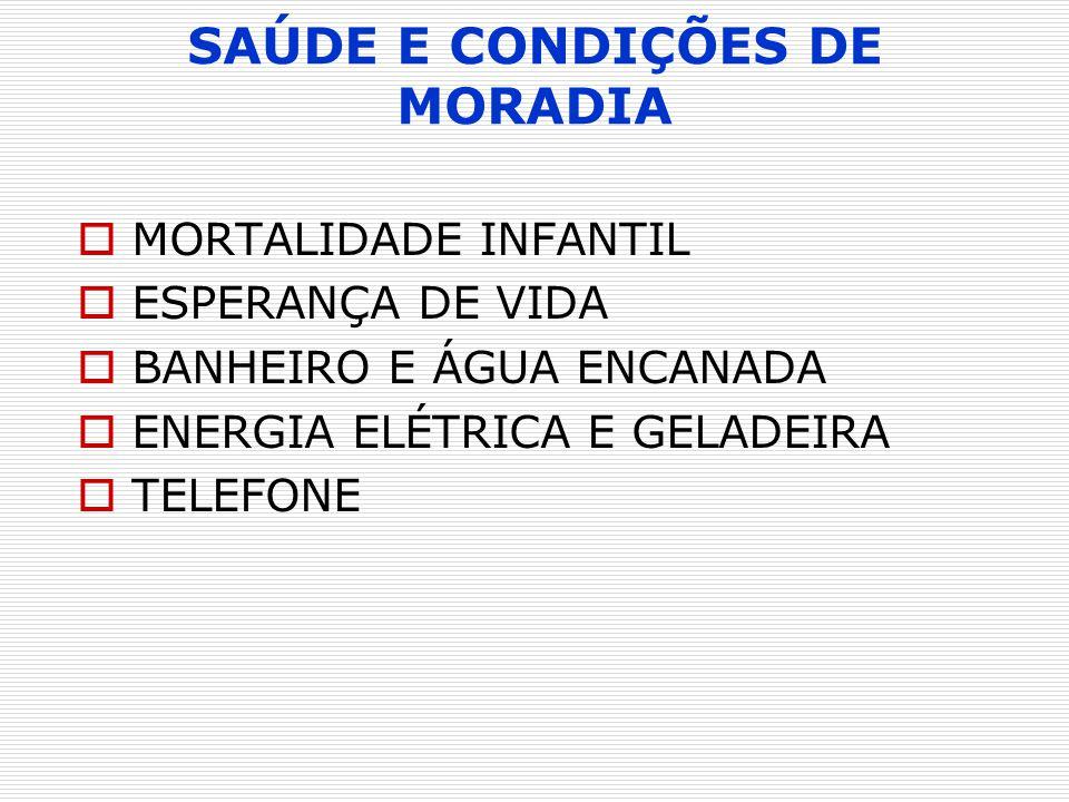 SAÚDE E CONDIÇÕES DE MORADIA