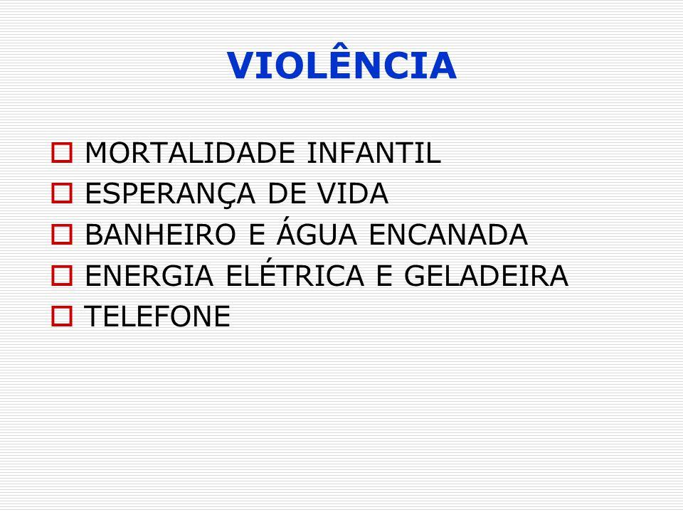 VIOLÊNCIA MORTALIDADE INFANTIL ESPERANÇA DE VIDA